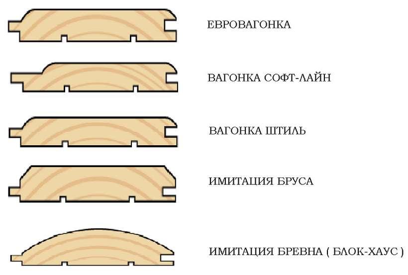 вагонка деревянная размеры и цена